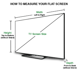 How to Measure your Flat Screen