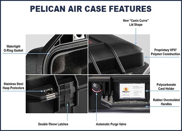 Pelican Air Case Features